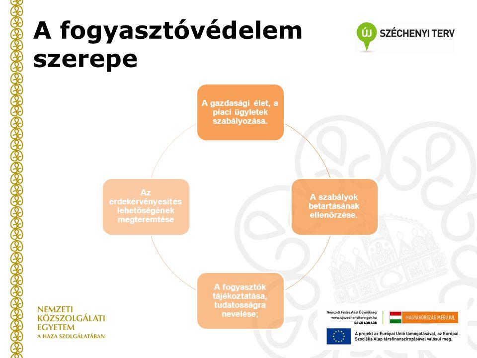 A fogyasztóvédelem szerepe A gazdasági élet, a piaci ügyletek szabályozása.