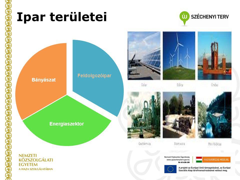 Ipar területei Feldolgozóipar Energiaszektor Bányászat