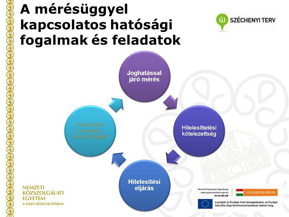A mérésüggyel kapcsolatos hatósági fogalmak és feladatok Joghatással járó mérés Hitelesíttetési kötelezettség Hitelesítési eljárás Hitelesítési engedély, típusvizsgálat