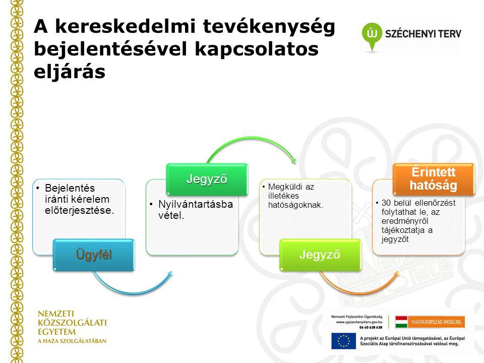A kereskedelmi tevékenység bejelentésével kapcsolatos eljárás •Bejelentés iránti kérelem előterjesztése.