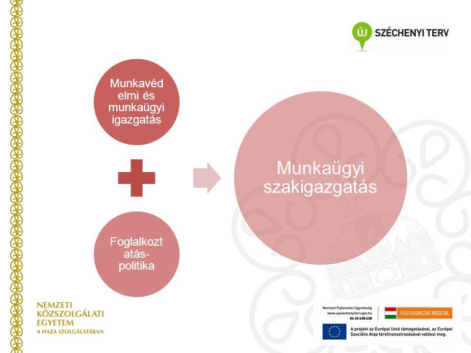 Munkavéd elmi és munkaügyi igazgatás Foglalkozt atás- politika Munkaügyi szakigazgatás