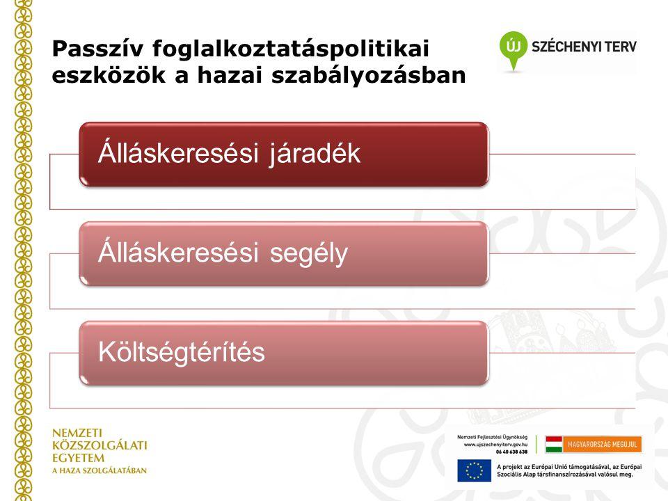 Passzív foglalkoztatáspolitikai eszközök a hazai szabályozásban Álláskeresési járadékÁlláskeresési segélyKöltségtérítés