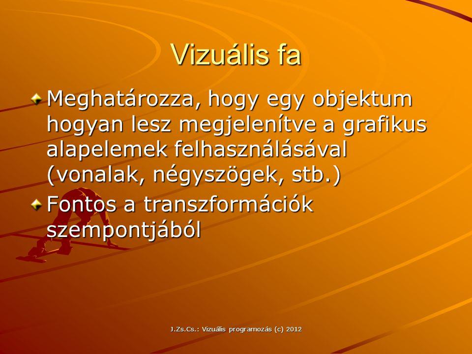 J.Zs.Cs.: Vizuális programozás (c) 2012 Vizuális fa Meghatározza, hogy egy objektum hogyan lesz megjelenítve a grafikus alapelemek felhasználásával (v