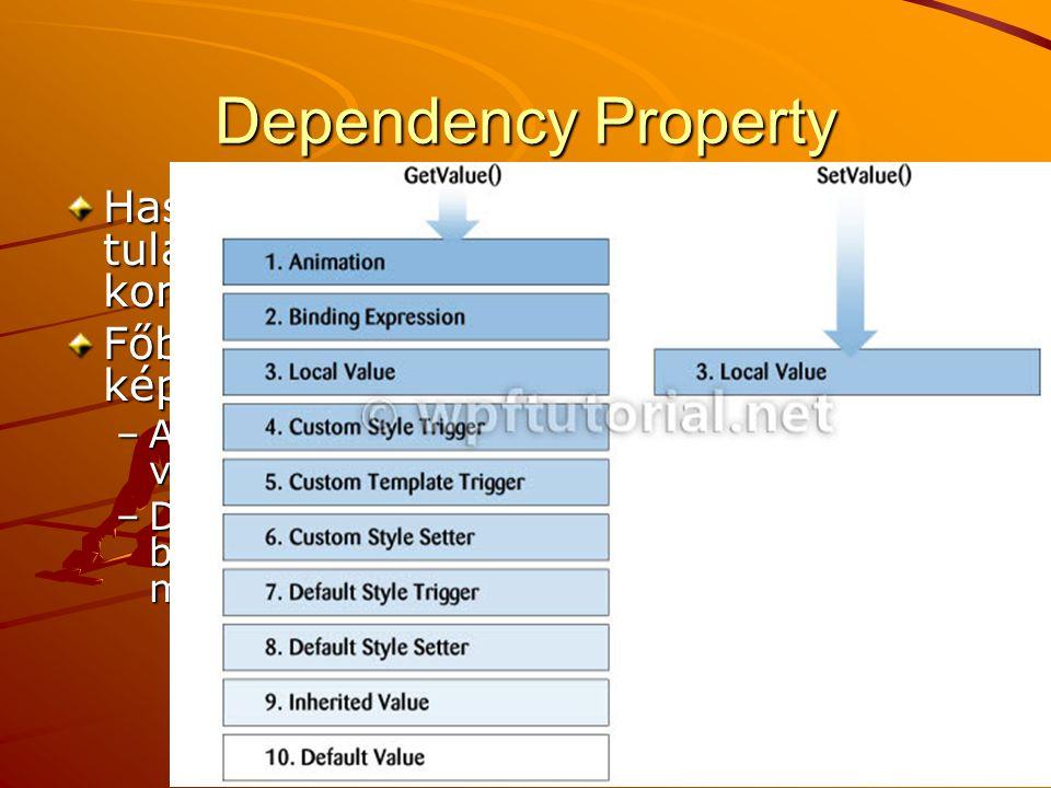 Dependency Property Hasonlóan néz ki mint a.NET tulajdonságok, de annál jóval komplexebb Főbb eltérések a tulajdonságokhoz képest –A tulajdonság közve
