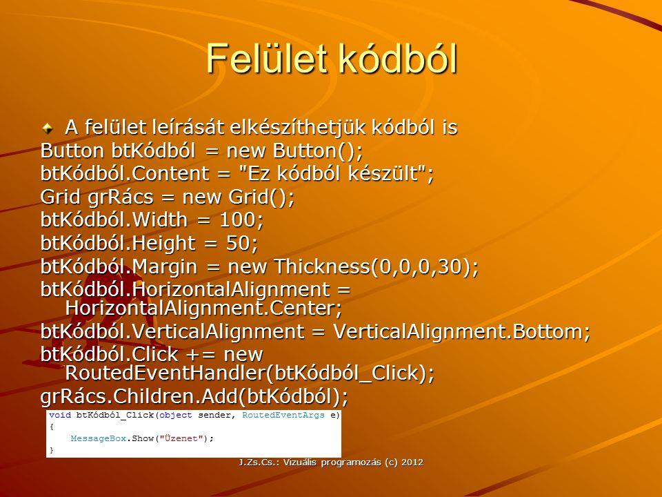 Párbeszédablakok használata Megjelenítés módja szerint –Modális –Nem modális A megoldás módja szerint –Beépített (üzenetablak, common dialog boxes) –Saját készítésű (custom dialog box) J.Zs.Cs.: Vizuális programozás (c) 2012