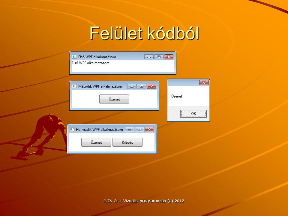Core user input controls Button, RadioButton, ComboBox, CheckBox, Calendar, DatePicker, Expander, DataGrid, ListBox, ListView, Slider, ToggleButton, TreeView, ContextMenu, ScrollBar, Slider, TabControl, TextBlock, TextBox, RepeatButton, RichTextBox, Label J.Zs.Cs.: Vizuális programozás (c) 2012