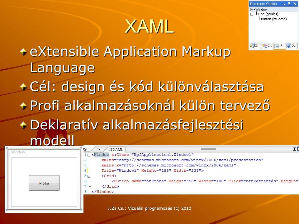 Validációs szabály Egy osztály ValidationRule leszármazottja Egy adatkötéshez rendeljük – egy objektum egy tagját kötjük a vezérlő ellenőrizni kívánt tulajdonságához Minden vezérlőhöz szabály, egy vezérlőhöz akár több szabály is using System.Windows.Controls; Validate metódus átdefiniálása J.Zs.Cs.: Vizuális programozás (c) 2012