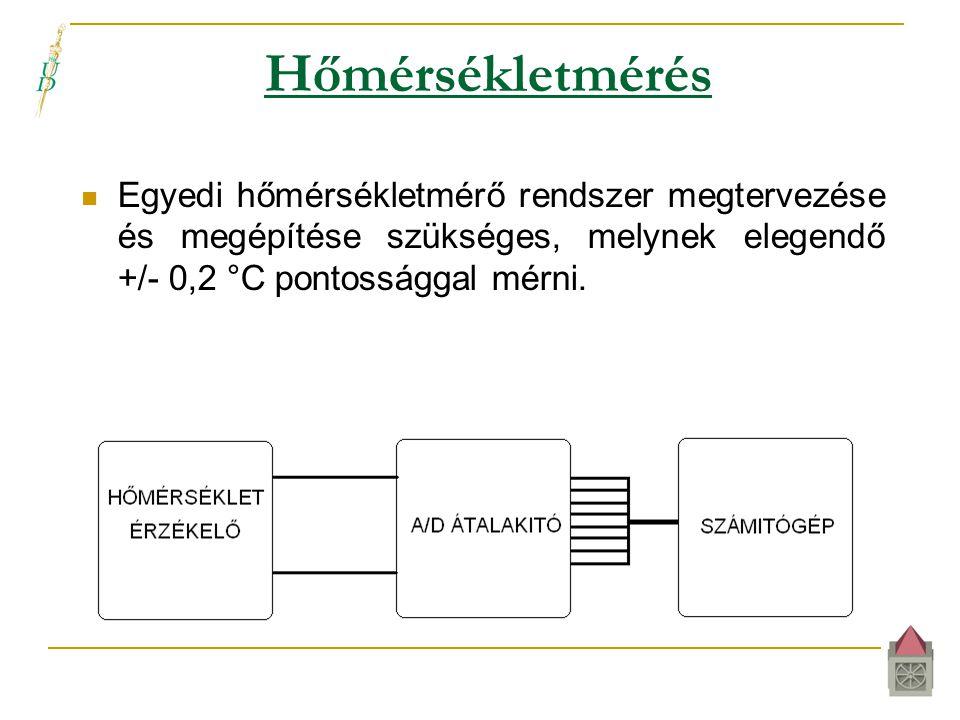 Hőmérsékletmérés  Egyedi hőmérsékletmérő rendszer megtervezése és megépítése szükséges, melynek elegendő +/- 0,2 °C pontossággal mérni.