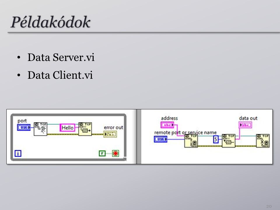 Példakódok • Data Server.vi • Data Client.vi 20