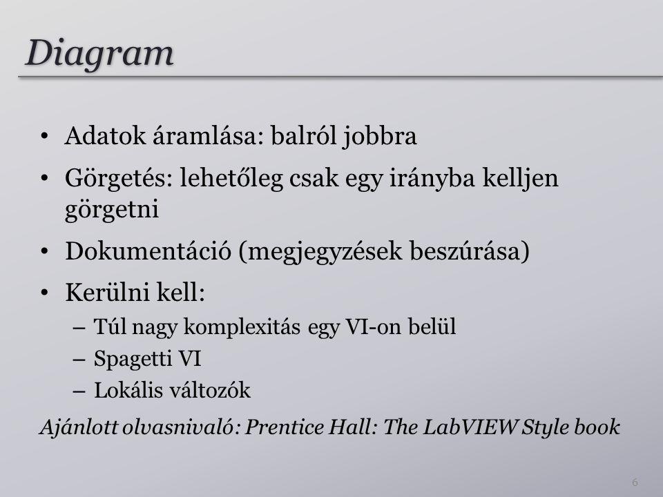 Diagram • Adatok áramlása: balról jobbra • Görgetés: lehetőleg csak egy irányba kelljen görgetni • Dokumentáció (megjegyzések beszúrása) • Kerülni kell: – Túl nagy komplexitás egy VI-on belül – Spagetti VI – Lokális változók Ajánlott olvasnivaló: Prentice Hall: The LabVIEW Style book 6
