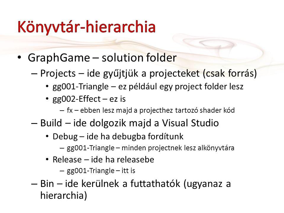 • GraphGame – solution folder – Projects – ide gyűjtjük a projecteket (csak forrás) • gg001-Triangle – ez például egy project folder lesz • gg002-Effe