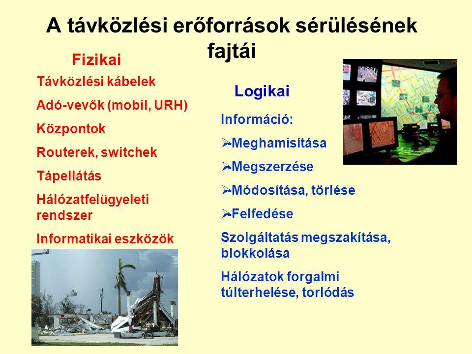 Szándékos -terrorista támadás -elektromágneses zavarás -informatikai rendszer támadása (vírusok, wormok, hackerek ) Akaratlanul bekövetkező -Természet