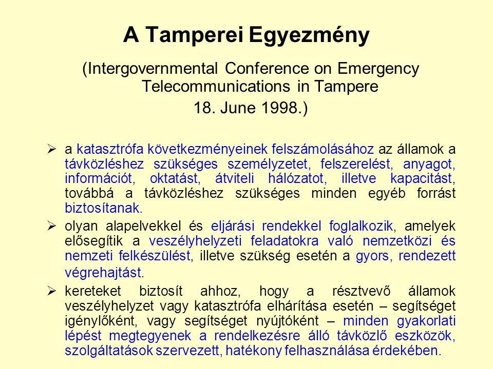 Nemzetközi elvárások  Tamperei Egyezmény  NATO irányelvek  EU szabályozások  ITU előírások  ETSI ajánlások