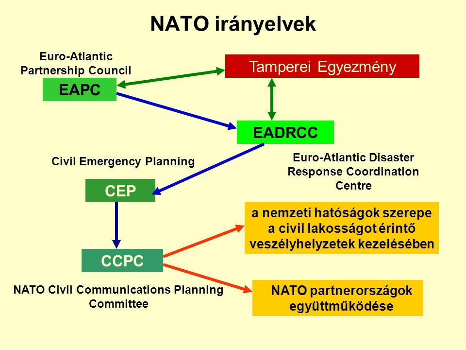 A Tamperei Egyezmény (Intergovernmental Conference on Emergency Telecommunications in Tampere 18. June 1998.)  a katasztrófa következményeinek felszá