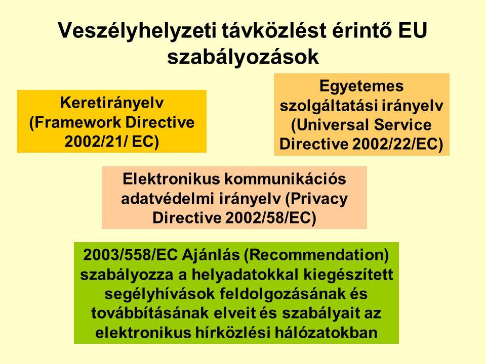 EU szabályozási környezet Rendelet (regulation) Álláspontot ad meg, gyakran valakinek a kérésére. Határozat (decision) Ajánlás (recommendation) Vélemé