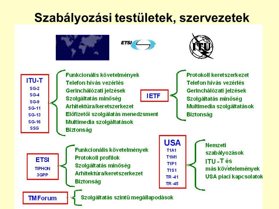 Veszélyhelyzeti távközlést érintő EU szabályozások Keretirányelv (Framework Directive 2002/21/ EC) Egyetemes szolgáltatási irányelv (Universal Service