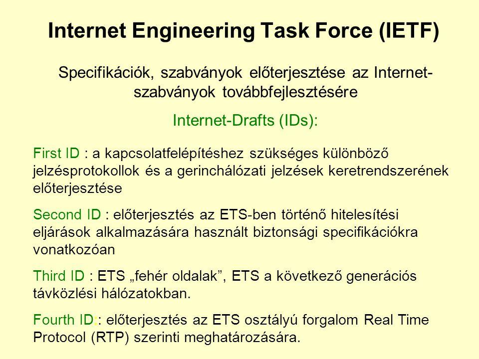 Nemzetközi Távközlési Únió (ITU), Távközlési Szabványosítási Szektor (ITU-T) Study Group 2 : Szolgáltatás ellátás biztosításának, működésének hálózati