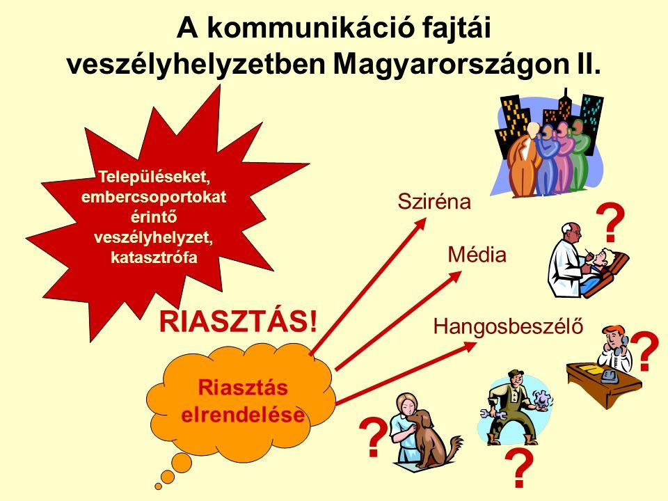 Segélyhívás Segélyhívó központ URH Készenléti szervezet Távközlési szolgáltató Normál hívás A kommunikáció fajtái veszélyhelyzetben Magyarországon I.
