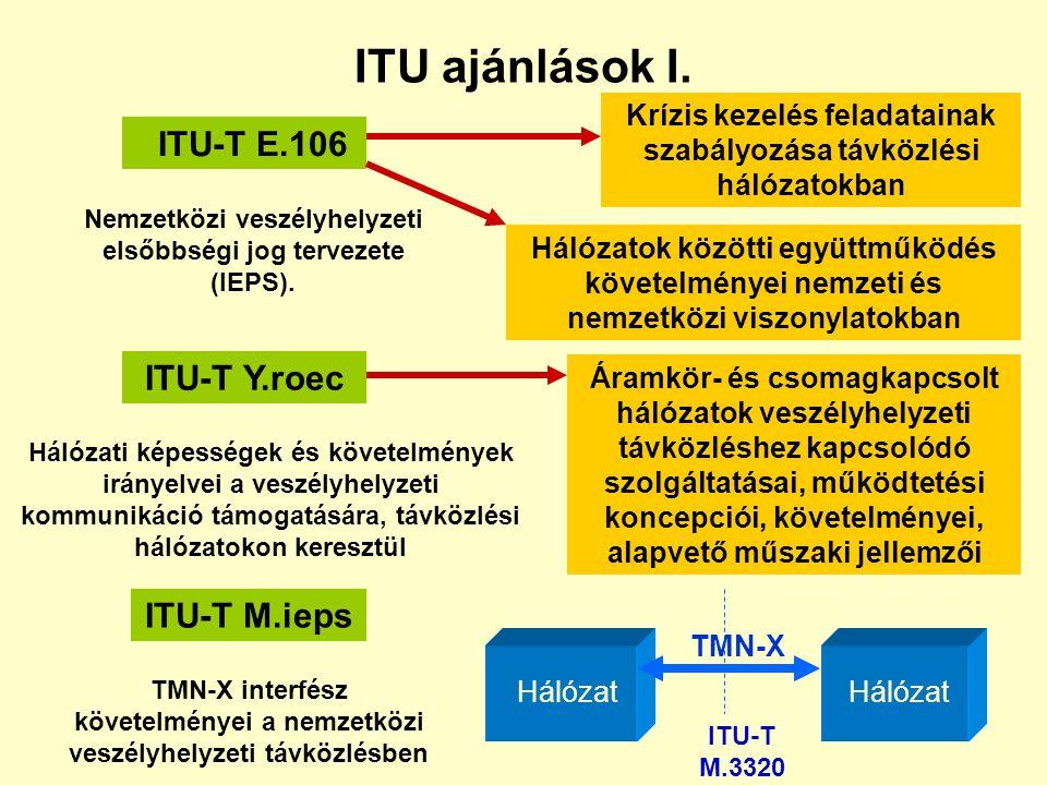 USA szabványosítási feladatok Együttműködő partnerek:  T1 Észak-Amerikai testület, feladata távközlési iparban használt szabványok támogatása  ANSI:
