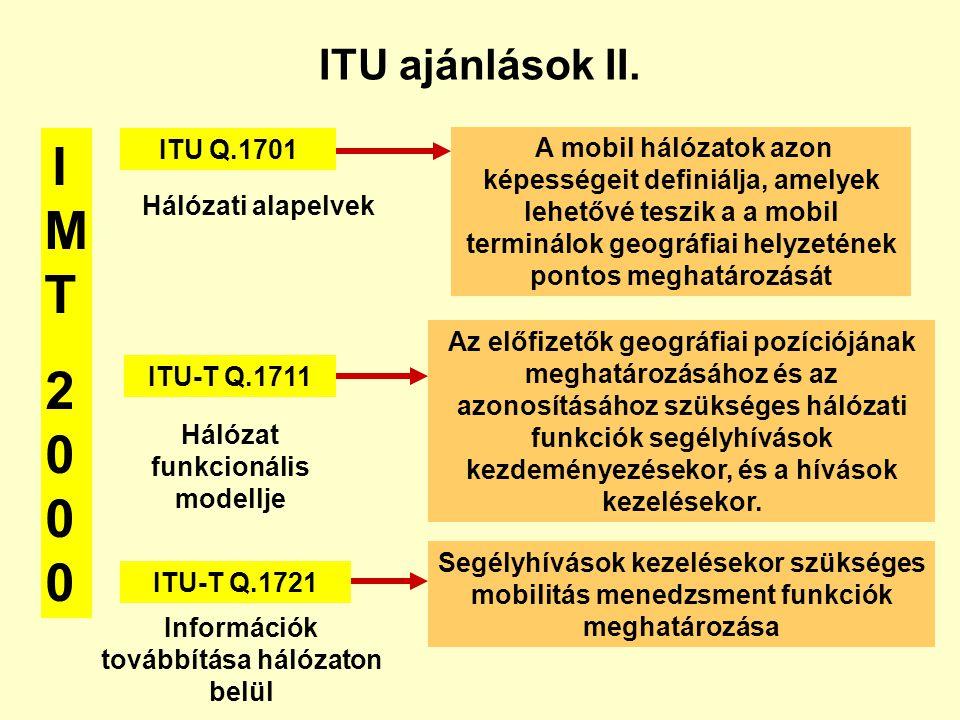 ITU ajánlások I. ITU-T E.106 Nemzetközi veszélyhelyzeti elsőbbségi jog tervezete (IEPS). Krízis kezelés feladatainak szabályozása távközlési hálózatok