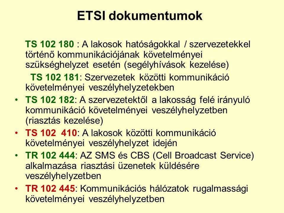 ITU ajánlások II. IMT2000IMT2000 ITU-T Q.1711 Hálózat funkcionális modellje ITU-T Q.1721 Információk továbbítása hálózaton belül ITU Q.1701 Hálózati a
