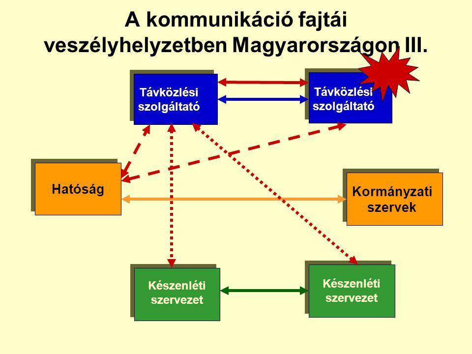 A kommunikáció fajtái veszélyhelyzetben Magyarországon II. Településeket, embercsoportokat érintő veszélyhelyzet, katasztrófa RIASZTÁS! Riasztás elren