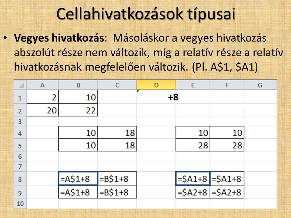 Cellahivatkozások típusai • Vegyes hivatkozás: Másoláskor a vegyes hivatkozás abszolút része nem változik, míg a relatív része a relatív hivatkozásnak