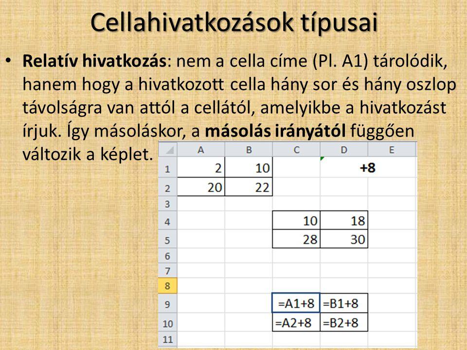 Cellahivatkozások típusai • Relatív hivatkozás: nem a cella címe (Pl. A1) tárolódik, hanem hogy a hivatkozott cella hány sor és hány oszlop távolságra