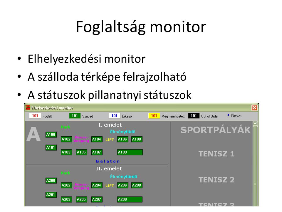 Foglaltság monitor • Elhelyezkedési monitor • A szálloda térképe felrajzolható • A státuszok pillanatnyi státuszok