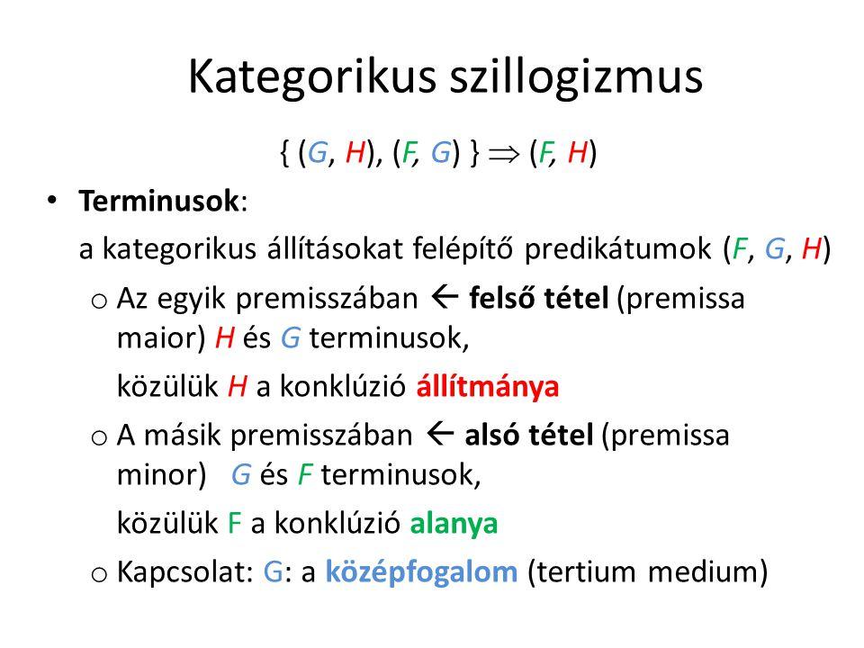 Kategorikus szillogizmus { (G, H), (F, G) }  (F, H) • Terminusok: a kategorikus állításokat felépítő predikátumok (F, G, H) o Az egyik premisszában 