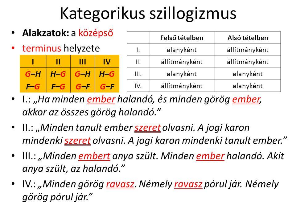 """Kategorikus szillogizmus • Alakzatok: a középső • terminus helyzete • I.: """"Ha minden ember halandó, és minden görög ember, akkor az összes görög halan"""