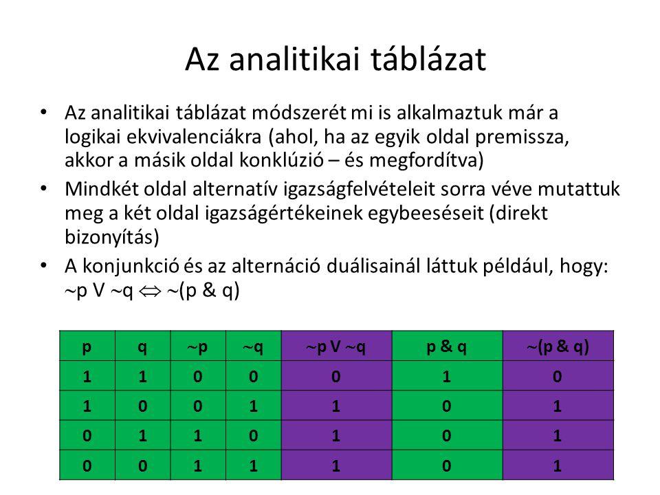 Az analitikai táblázat • Az analitikai táblázat módszerét mi is alkalmaztuk már a logikai ekvivalenciákra (ahol, ha az egyik oldal premissza, akkor a