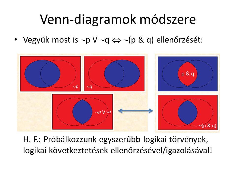 Venn-diagramok módszere • Vegyük most is  p V  q   (p & q) ellenőrzését: H. F.: Próbálkozzunk egyszerűbb logikai törvények, logikai következtetése