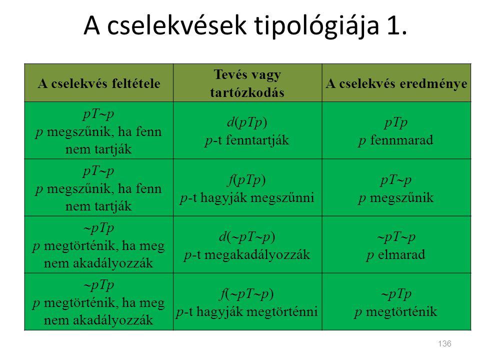 A cselekvések tipológiája 1. 136 A cselekvés feltétele Tevés vagy tartózkodás A cselekvés eredménye pT  p p megszűnik, ha fenn nem tartják d(pTp) p-t
