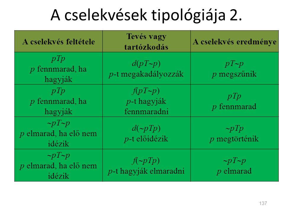 A cselekvések tipológiája 2. 137 A cselekvés feltétele Tevés vagy tartózkodás A cselekvés eredménye pTp p fennmarad, ha hagyják d(pT  p) p-t megakadá