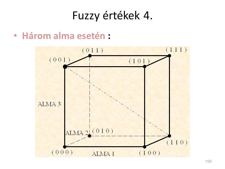 Fuzzy értékek 4. • Három alma esetén : 169