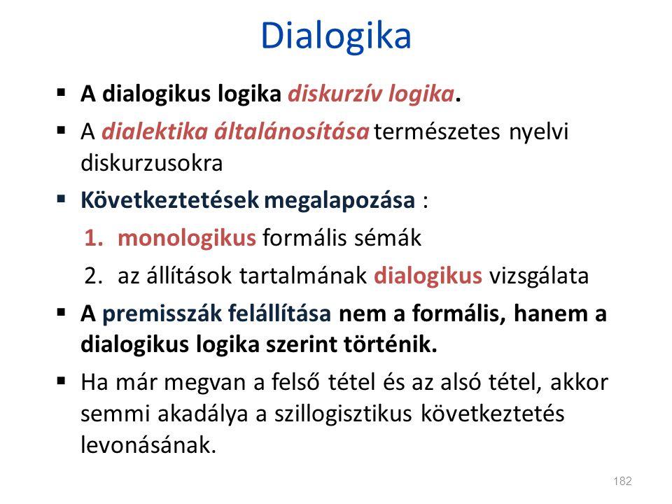 Dialogika  A dialogikus logika diskurzív logika.  A dialektika általánosítása természetes nyelvi diskurzusokra  Következtetések megalapozása : 1.mo
