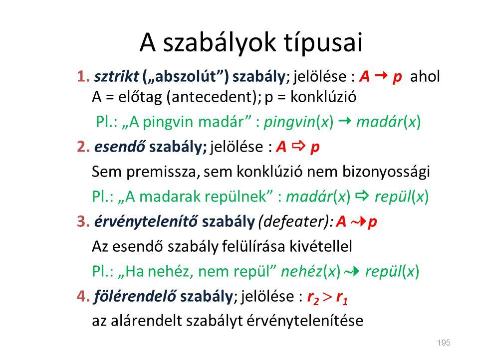 """A szabályok típusai 1. sztrikt (""""abszolút"""") szabály; jelölése : A  p ahol A = előtag (antecedent); p = konklúzió Pl.: """"A pingvin madár"""" : pingvin(x)"""