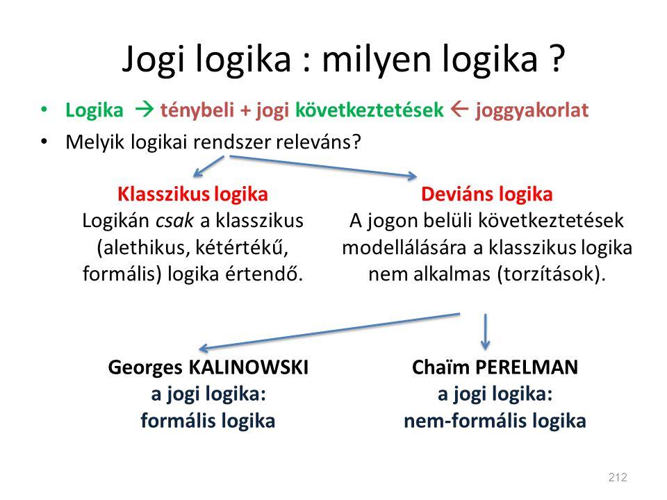 Jogi logika : milyen logika ? • Logika  ténybeli + jogi következtetések  joggyakorlat • Melyik logikai rendszer releváns? 212 Klasszikus logika Logi