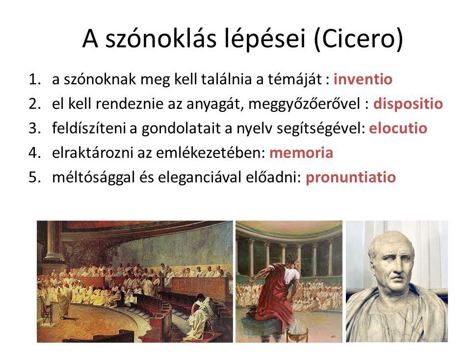 A szónoklás lépései (Cicero) 1.a szónoknak meg kell találnia a témáját : inventio 2.el kell rendeznie az anyagát, meggyőzőerővel : dispositio 3.feldís