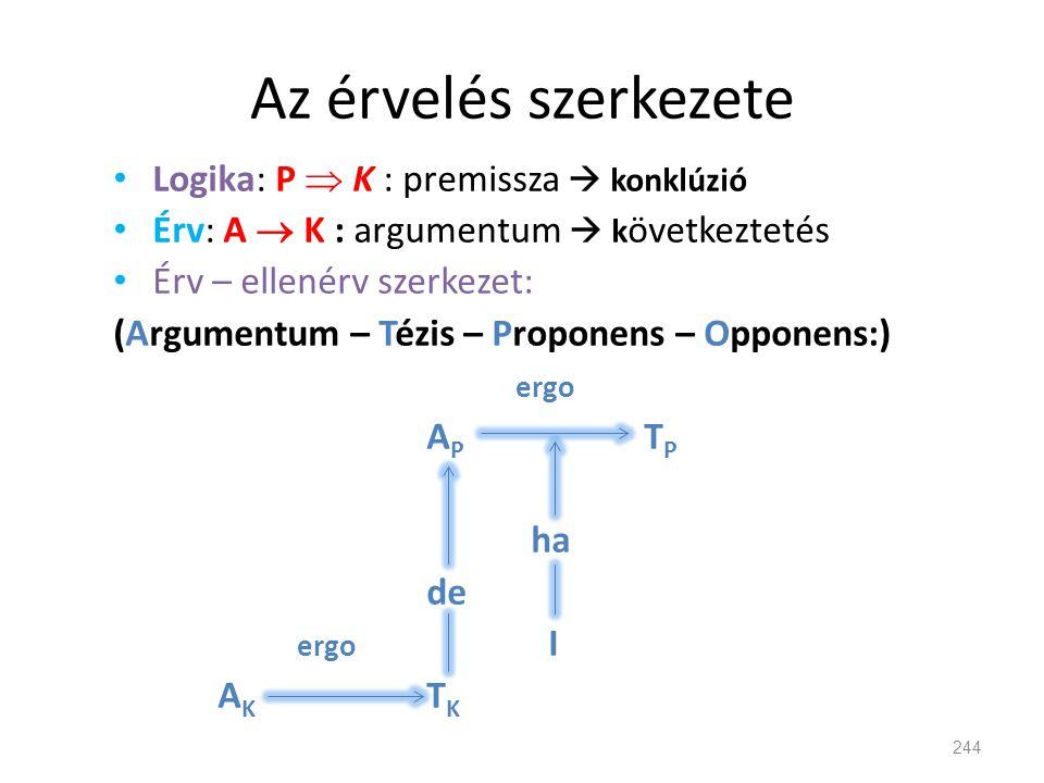 Az érvelés szerkezete • Logika: P  K : premissza  konklúzió • Érv: A  K : argumentum  k övetkeztetés • Érv – ellenérv szerkezet: (Argumentum – Téz