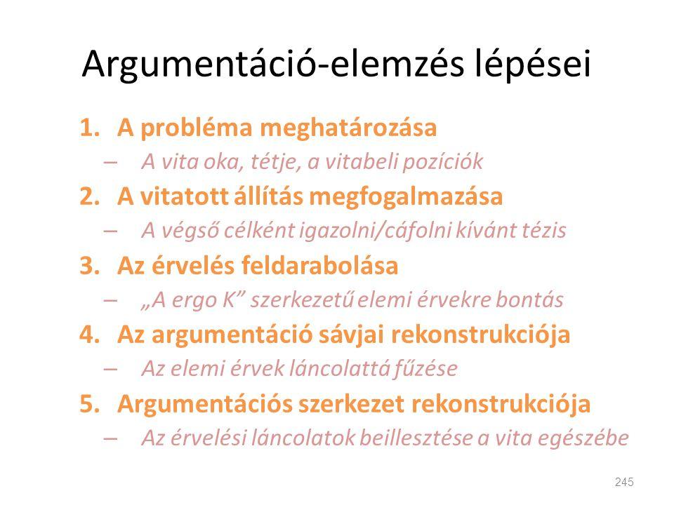 Argumentáció-elemzés lépései 1.A probléma meghatározása – A vita oka, tétje, a vitabeli pozíciók 2.A vitatott állítás megfogalmazása – A végső célként