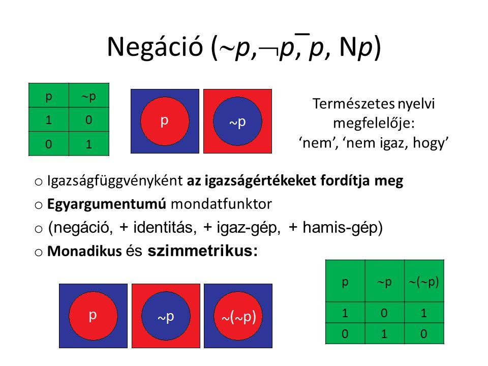 Negáció (  p,  p, ̅p, Np) p pp 10 01 Természetes nyelvi megfelelője: 'nem', 'nem igaz, hogy' o Igazságfüggvényként az igazságértékeket fordítja me