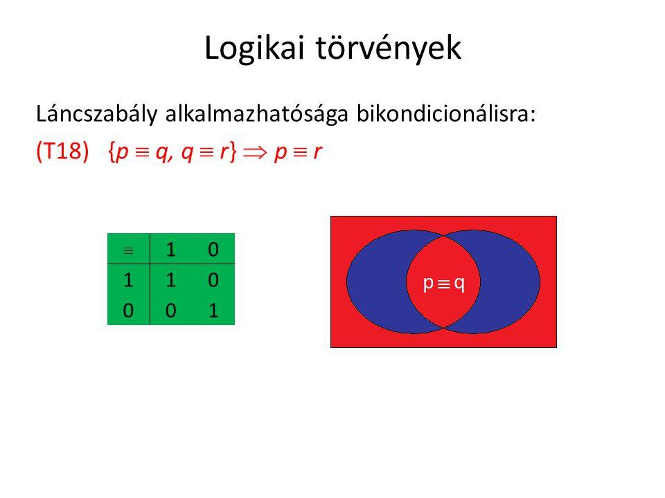 Logikai törvények Láncszabály alkalmazhatósága bikondicionálisra: (T18) {p  q, q  r}  p  r  10 110 001