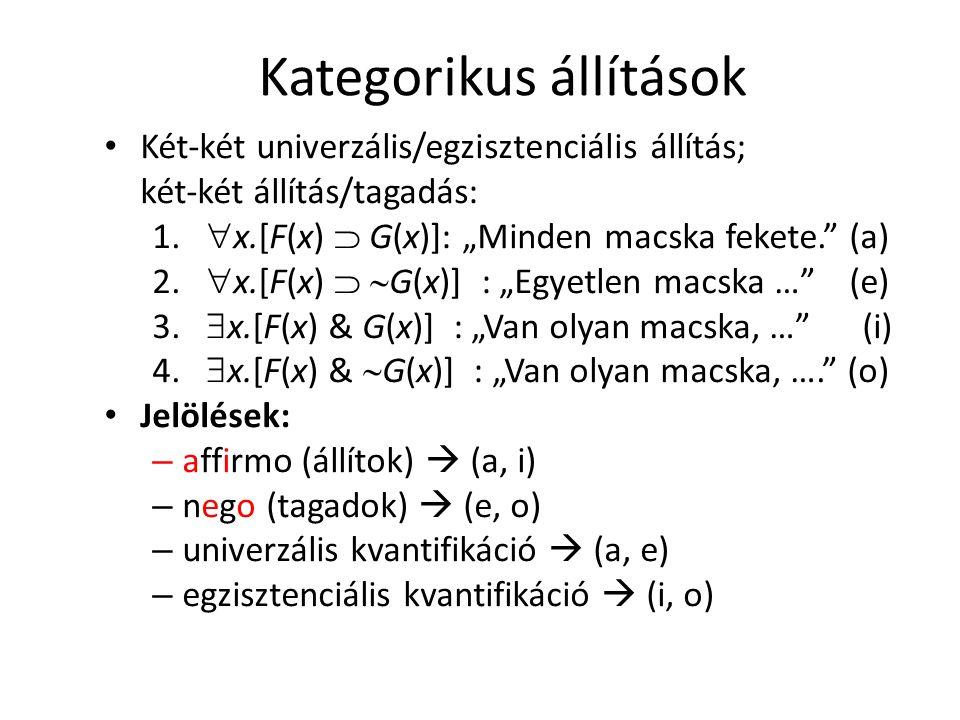 """Kategorikus állítások • Két-két univerzális/egzisztenciális állítás; két-két állítás/tagadás: 1.  x.[F(x)  G(x)]: """"Minden macska fekete."""" (a) 2.  x"""