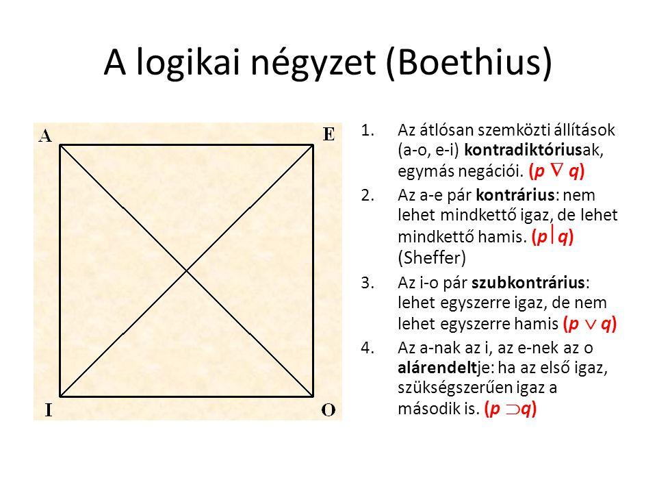 A logikai négyzet (Boethius) 1.Az átlósan szemközti állítások (a-o, e-i) kontradiktóriusak, egymás negációi. (p  q) 2.Az a-e pár kontrárius: nem lehe