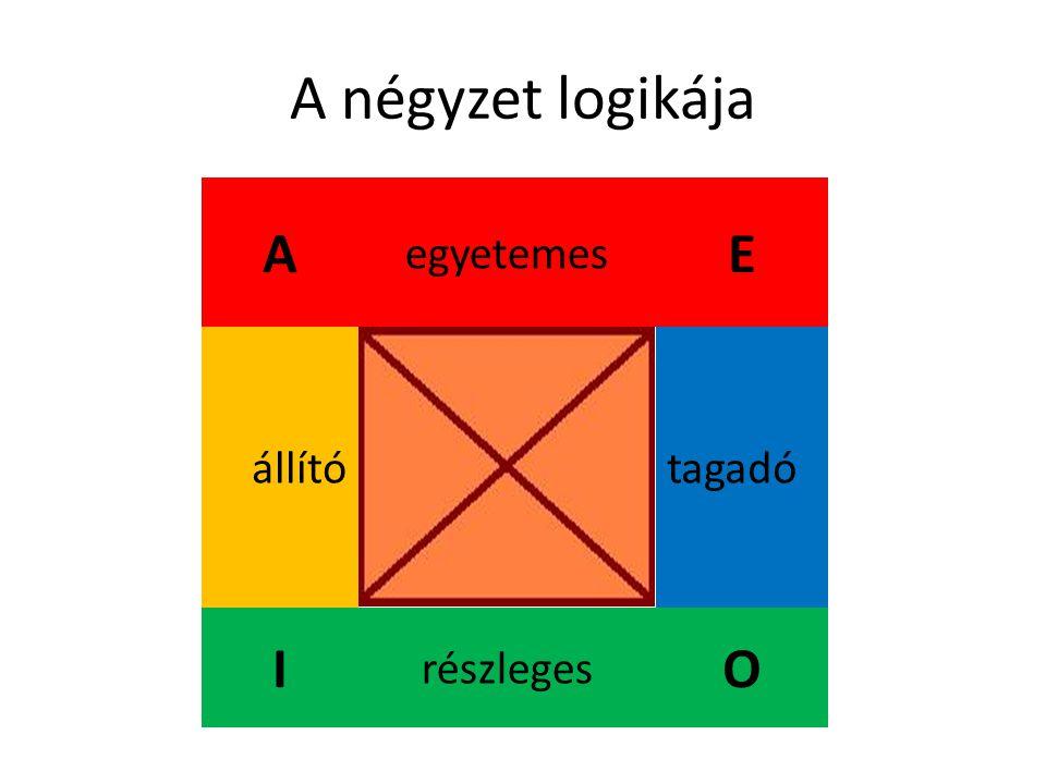 A egyetemes E állítótagadó I részleges O A négyzet logikája