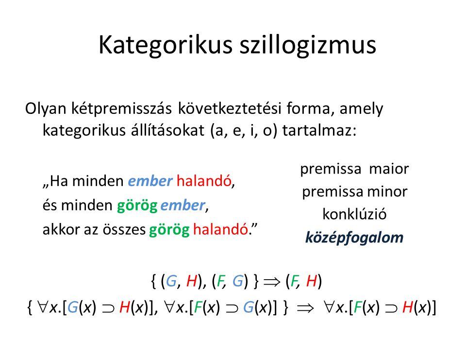 """Kategorikus szillogizmus Olyan kétpremisszás következtetési forma, amely kategorikus állításokat (a, e, i, o) tartalmaz: """"Ha minden ember halandó, és"""