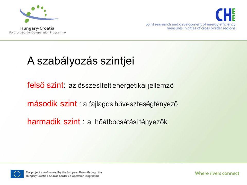 A szabályozás szintjei felső szint: az összesített energetikai jellemző második szint : a fajlagos hőveszteségtényező harmadik szint : a hőátbocsátási