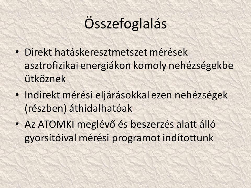 Összefoglalás • Direkt hatáskeresztmetszet mérések asztrofizikai energiákon komoly nehézségekbe ütköznek • Indirekt mérési eljárásokkal ezen nehézsége
